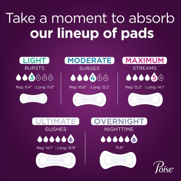 Poise Pads Womens Ultimate - Regular Postpartum Incontinence Pads, 112 Count